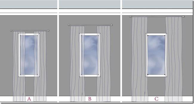 Как вешать карнизы для штор настенные